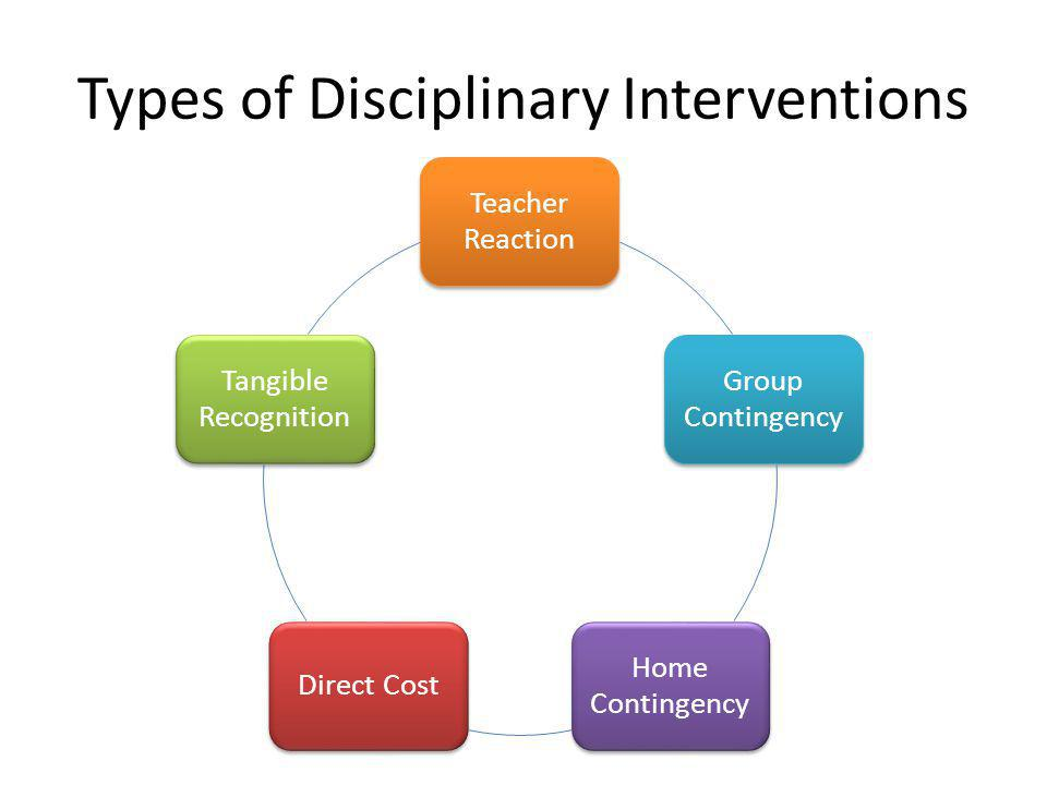 Types of Disciplinary Interventions