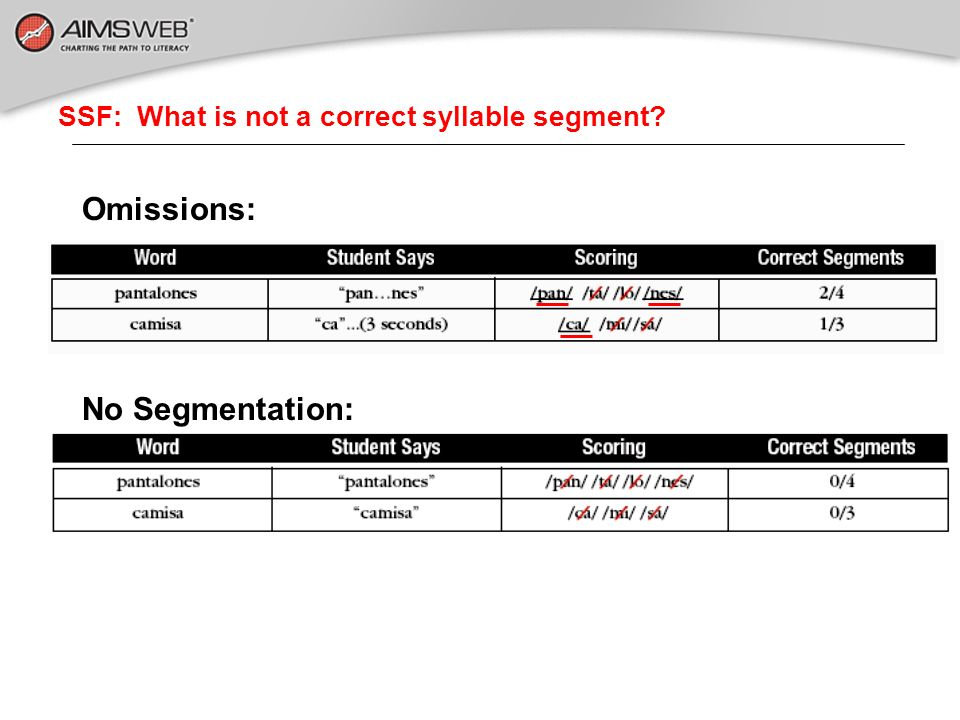 SSF: What is not a correct syllable segment