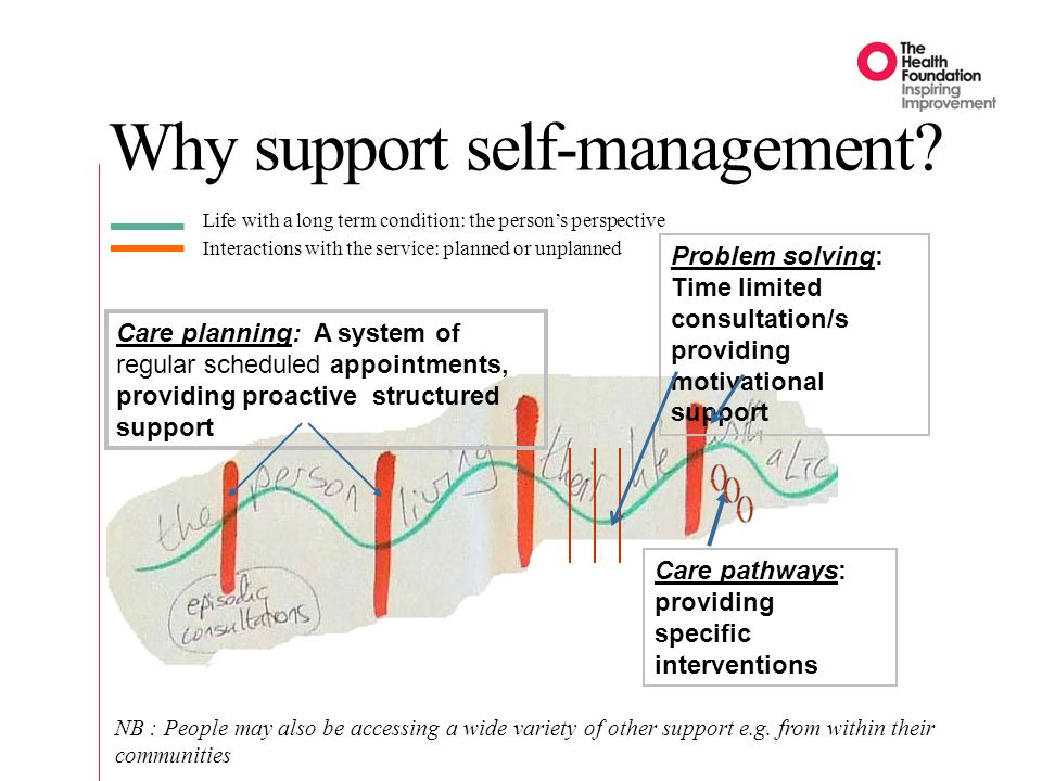 Why support self-management