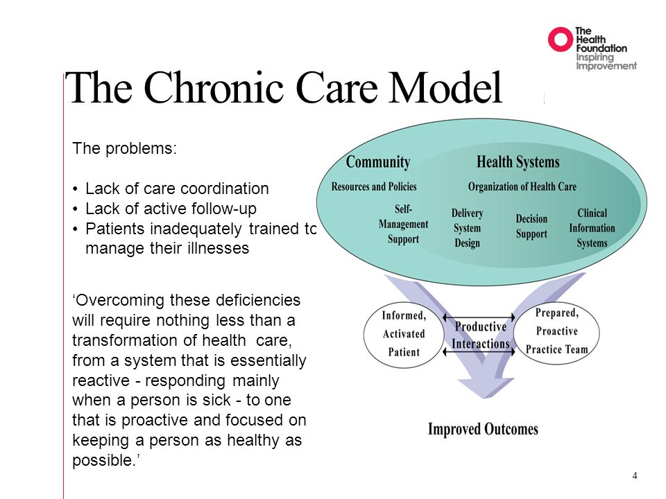 The Chronic Care Model The problems: Lack of care coordination