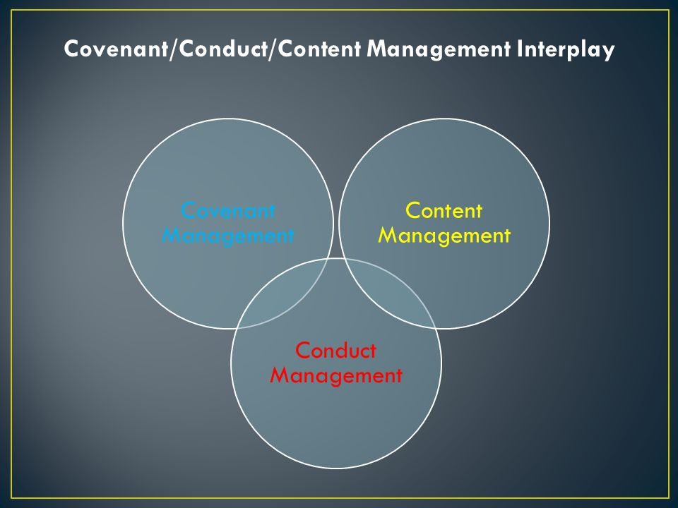 Covenant/Conduct/Content Management Interplay