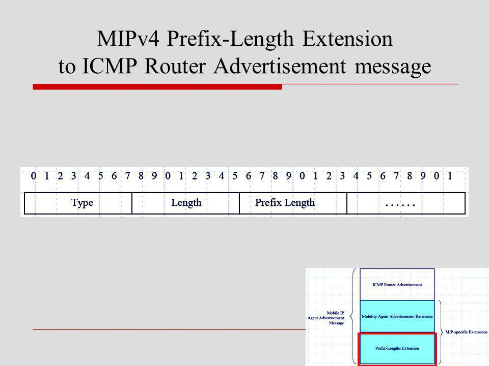 MIPv4 Prefix-Length Extension to ICMP Router Advertisement message