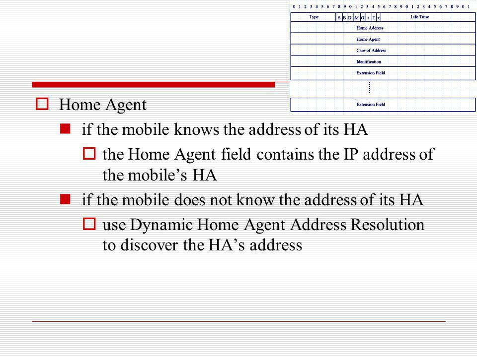 Home Agent if the mobile knows the address of its HA. the Home Agent field contains the IP address of the mobile's HA.