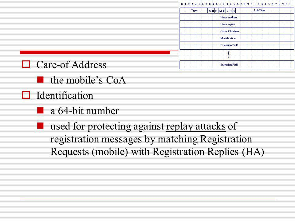 Care-of Address the mobile's CoA. Identification. a 64-bit number.