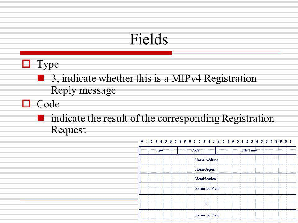 Fields Type. 3, indicate whether this is a MIPv4 Registration Reply message.