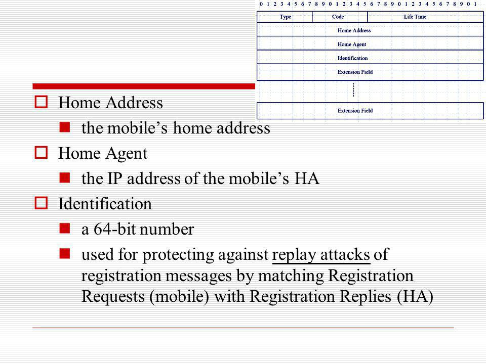 Home Address the mobile's home address. Home Agent. the IP address of the mobile's HA. Identification.