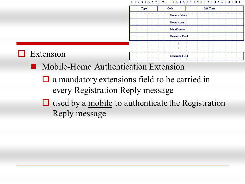 Extension Mobile-Home Authentication Extension. a mandatory extensions field to be carried in every Registration Reply message.