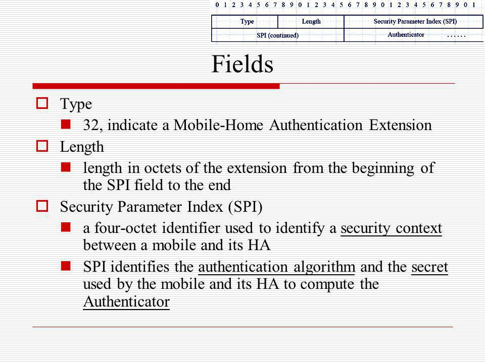 Fields Type 32, indicate a Mobile-Home Authentication Extension Length
