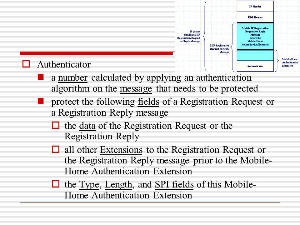 Authenticator a number calculated by applying an authentication algorithm on the message that needs to be protected.