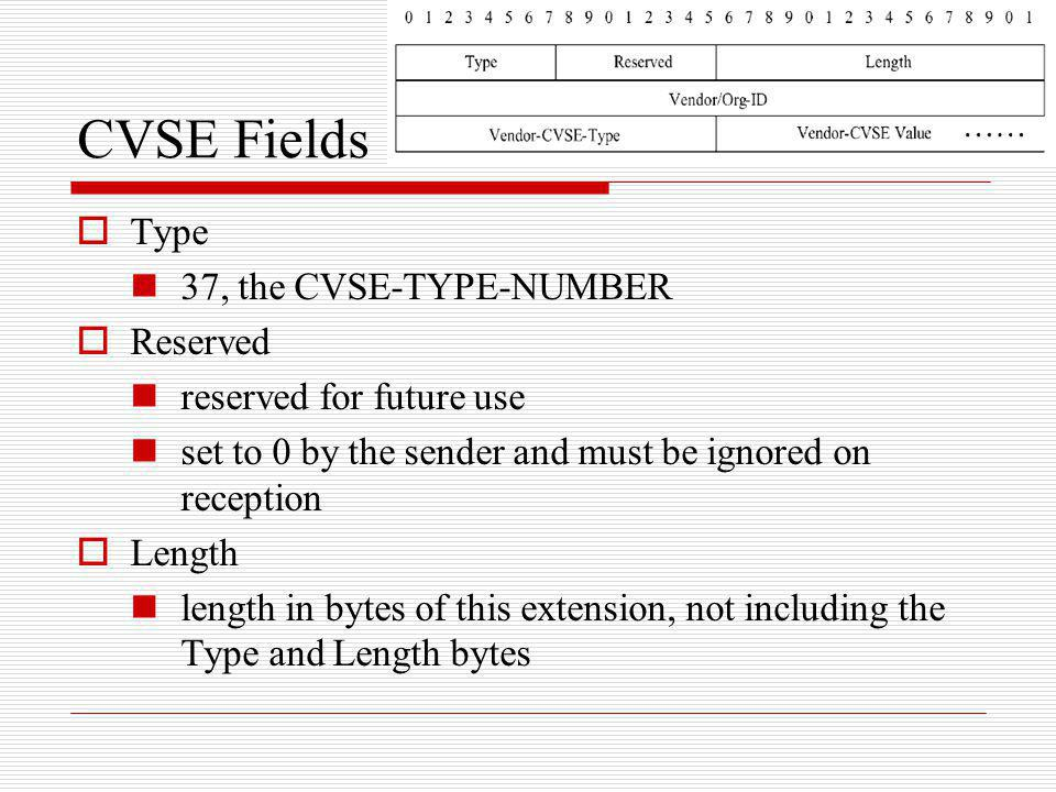 CVSE Fields Type 37, the CVSE-TYPE-NUMBER Reserved