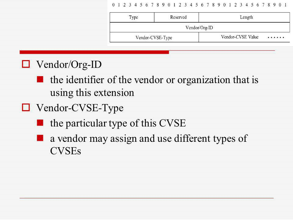 Vendor/Org-ID the identifier of the vendor or organization that is using this extension. Vendor-CVSE-Type.