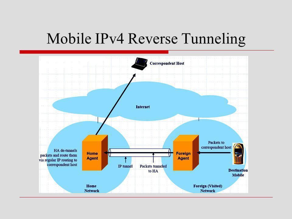 Mobile IPv4 Reverse Tunneling