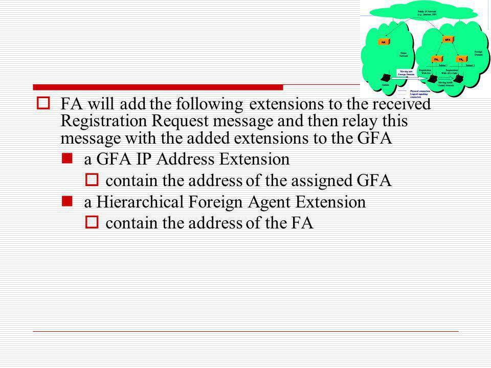 FA will add the following extensions to the received Registration Request message and then relay this message with the added extensions to the GFA