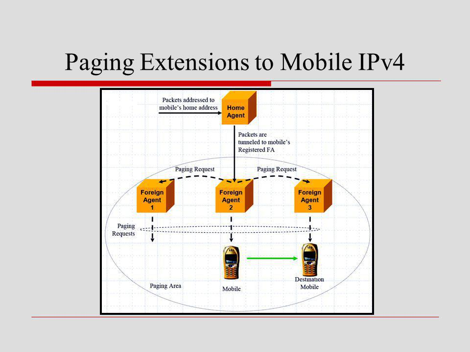 Paging Extensions to Mobile IPv4