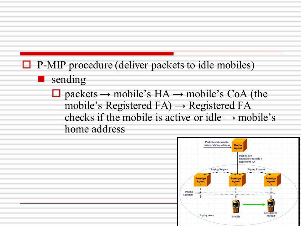 P-MIP procedure (deliver packets to idle mobiles)