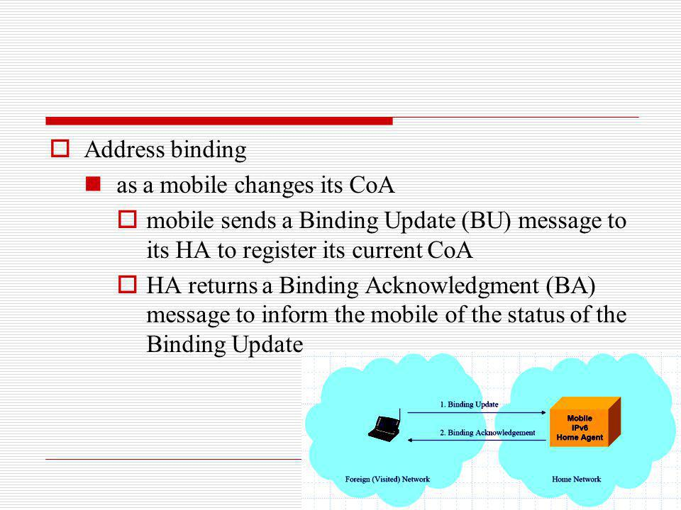Address binding as a mobile changes its CoA. mobile sends a Binding Update (BU) message to its HA to register its current CoA.
