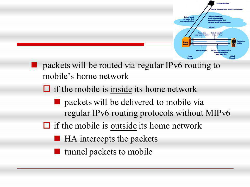 packets will be routed via regular IPv6 routing to mobile's home network