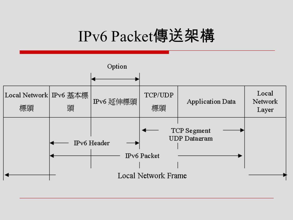 IPv6 Packet傳送架構