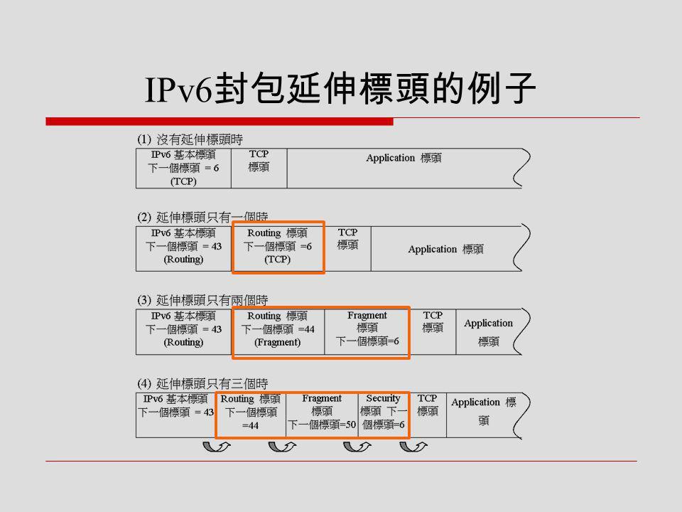IPv6封包延伸標頭的例子