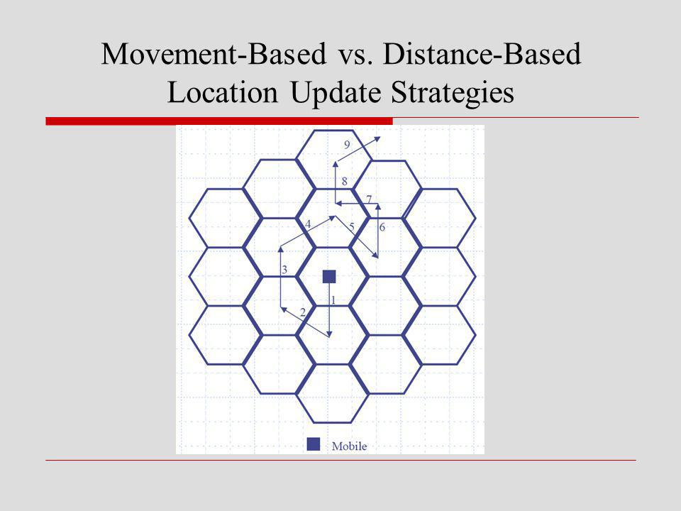 Movement-Based vs. Distance-Based Location Update Strategies