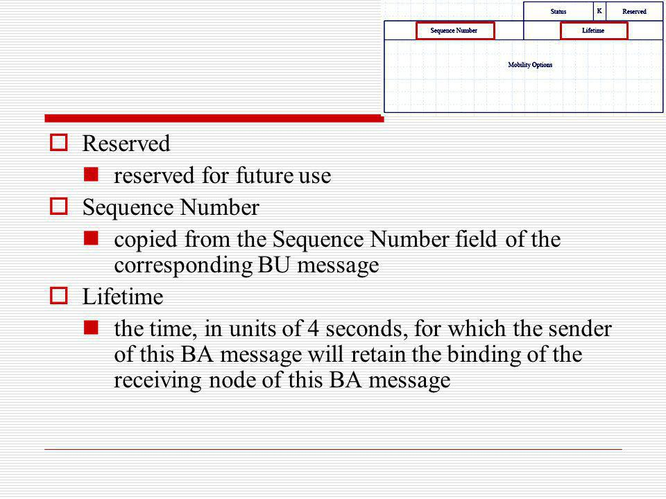 Reserved reserved for future use. Sequence Number. copied from the Sequence Number field of the corresponding BU message.