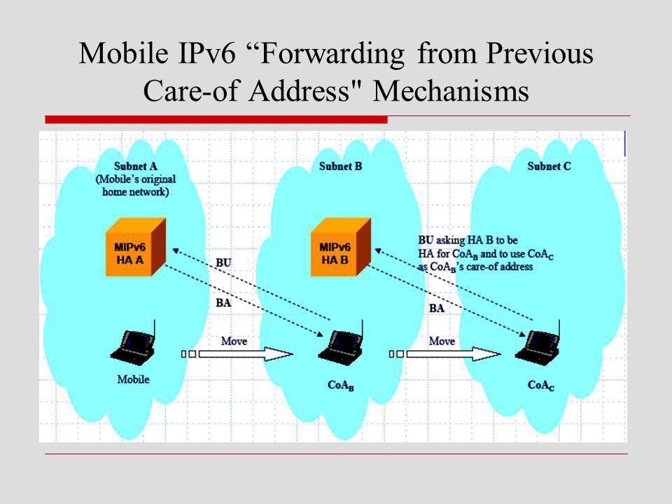 Mobile IPv6 Forwarding from Previous Care-of Address Mechanisms