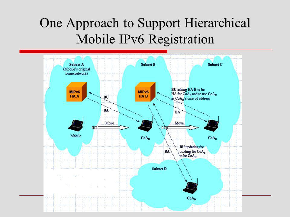 One Approach to Support Hierarchical Mobile IPv6 Registration