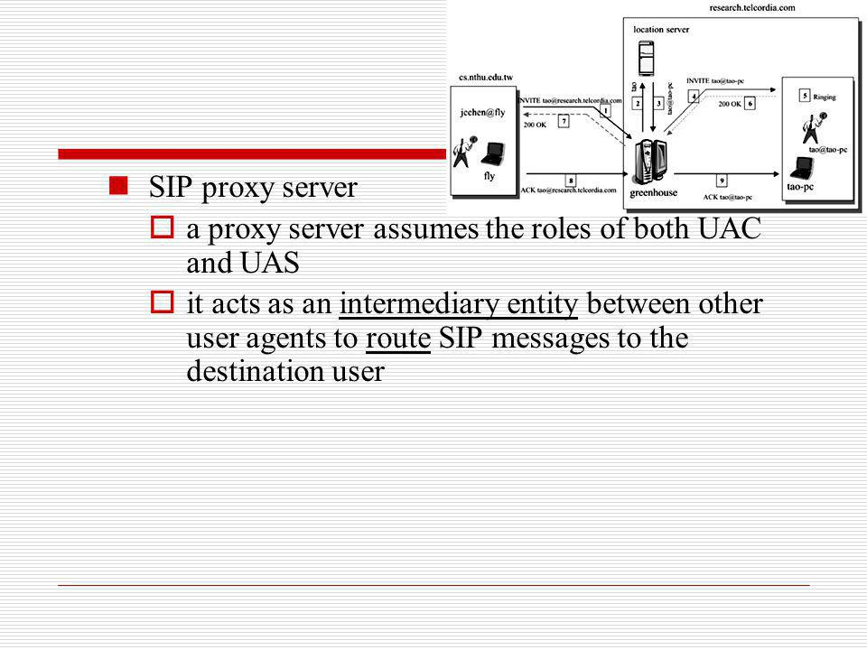 SIP proxy server a proxy server assumes the roles of both UAC and UAS.