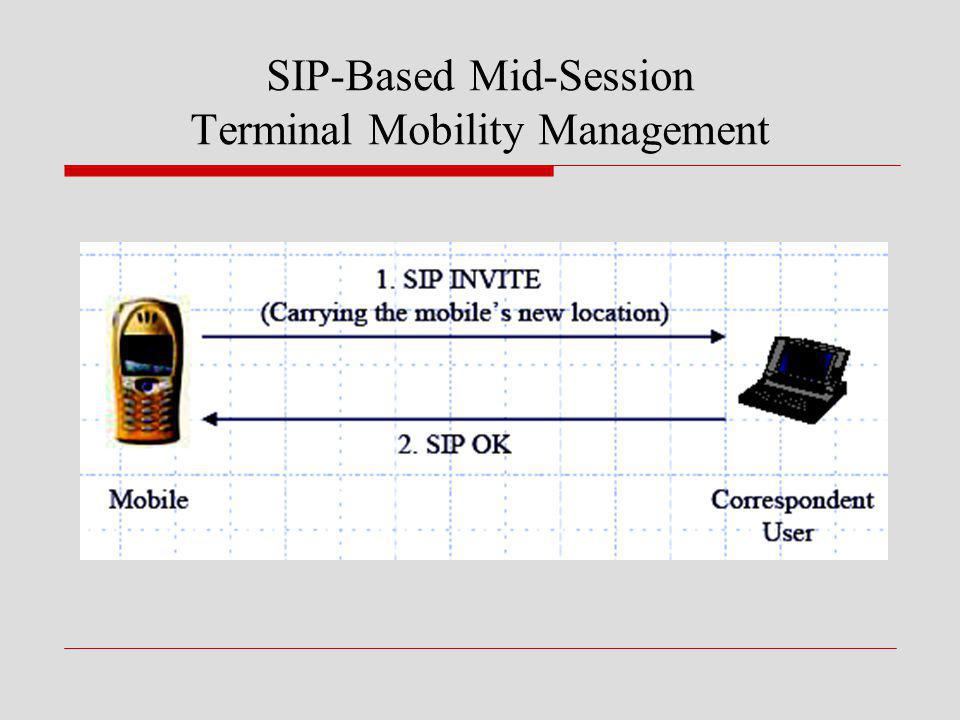 SIP-Based Mid-Session Terminal Mobility Management