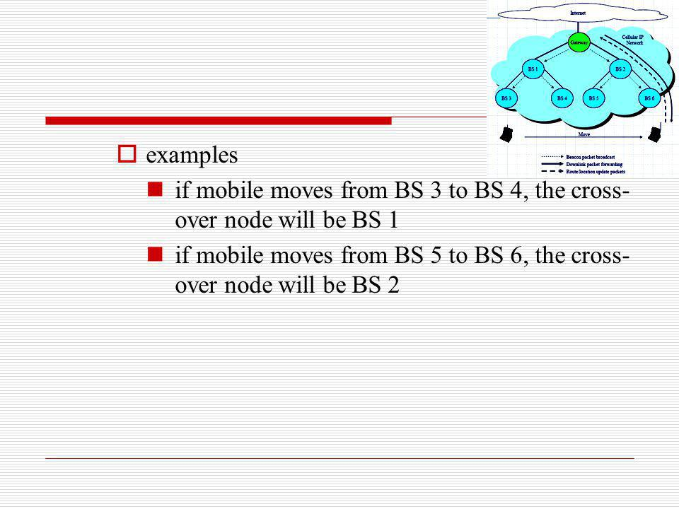 examples if mobile moves from BS 3 to BS 4, the cross-over node will be BS 1.