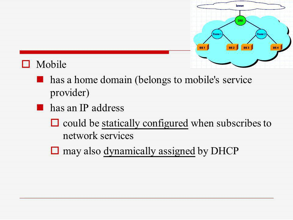 Mobile has a home domain (belongs to mobile s service provider) has an IP address.