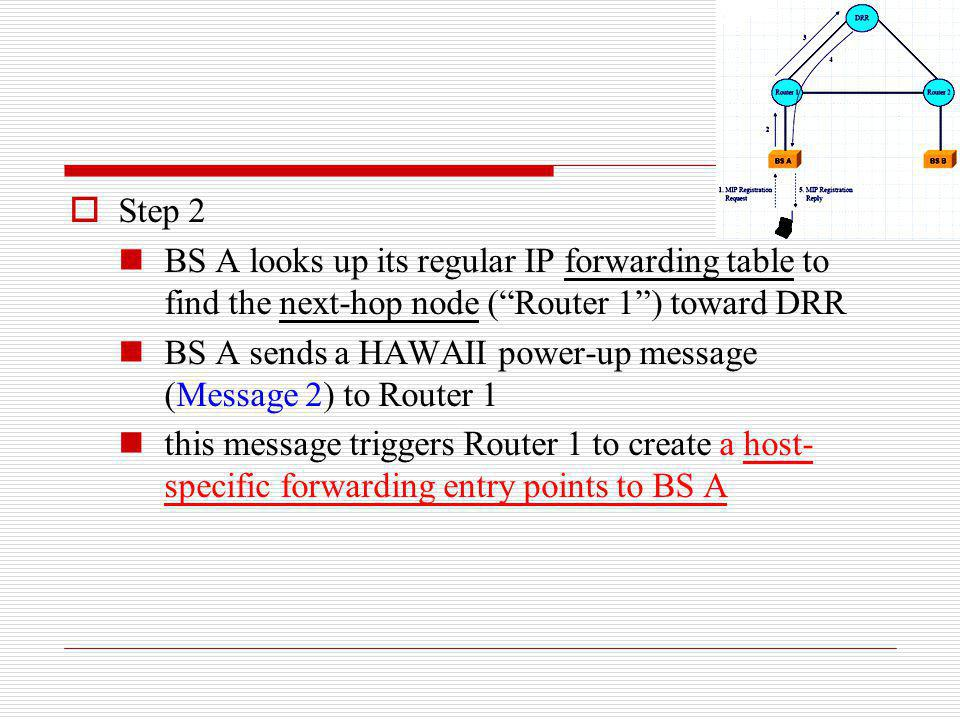 Step 2 BS A looks up its regular IP forwarding table to find the next-hop node ( Router 1 ) toward DRR.