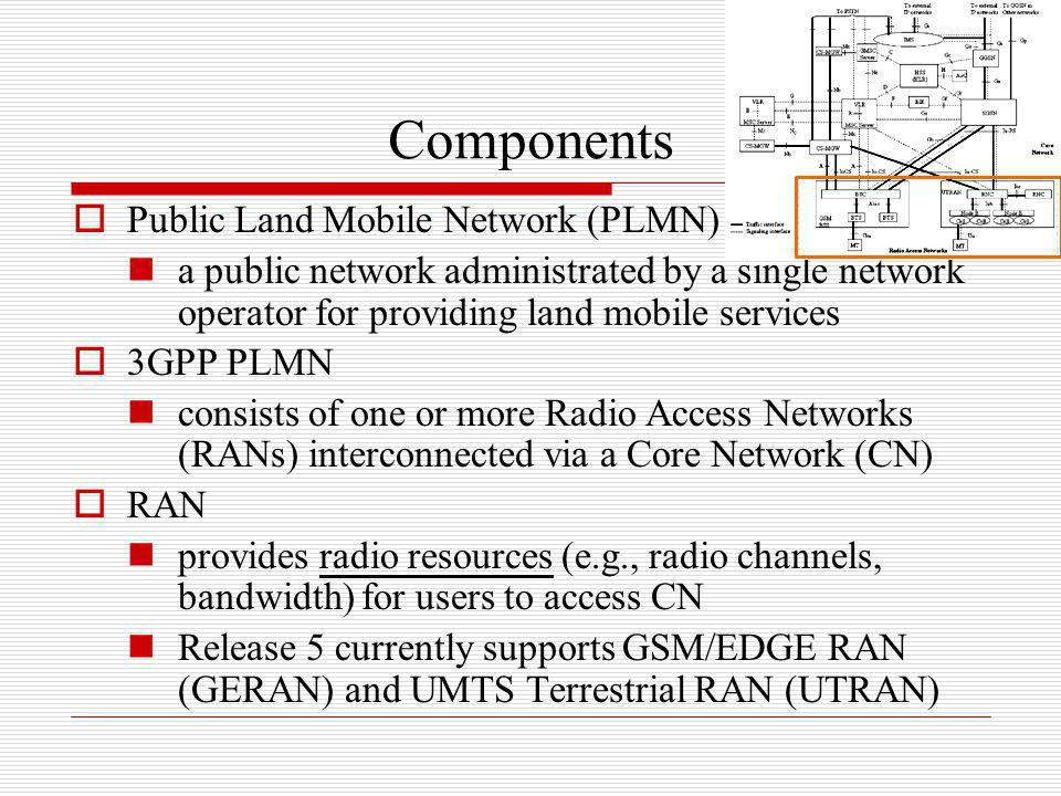 Components Public Land Mobile Network (PLMN)