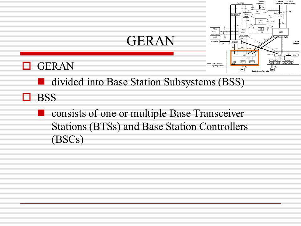 GERAN GERAN divided into Base Station Subsystems (BSS) BSS