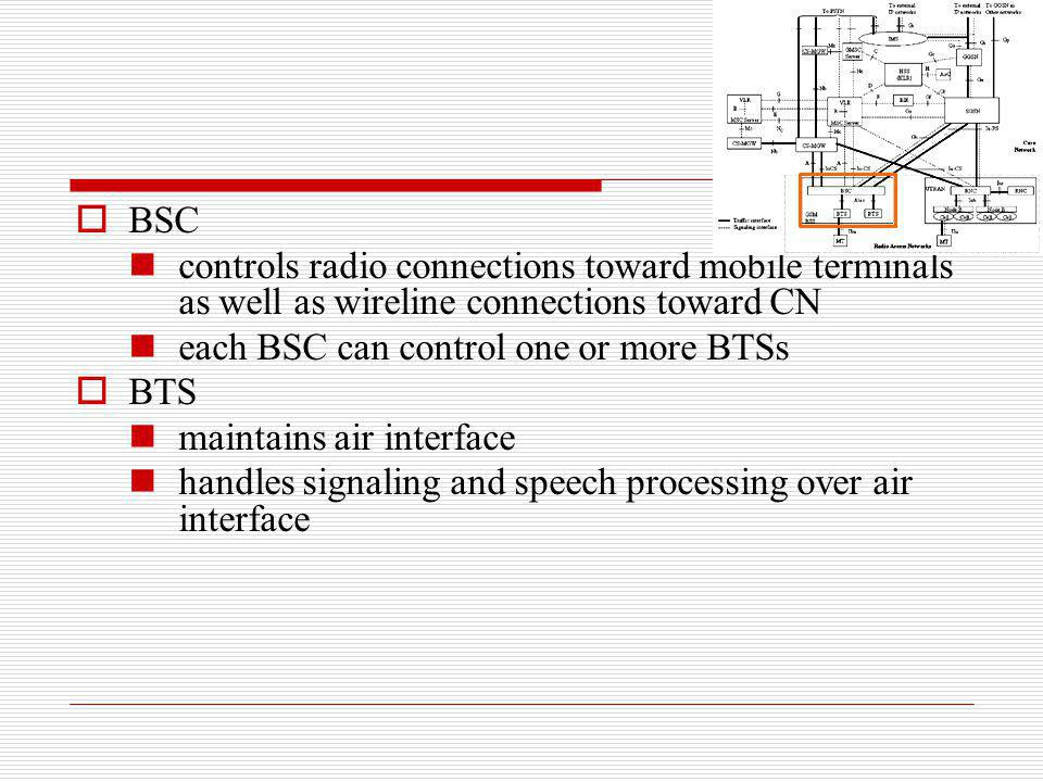 BSC controls radio connections toward mobile terminals as well as wireline connections toward CN. each BSC can control one or more BTSs.