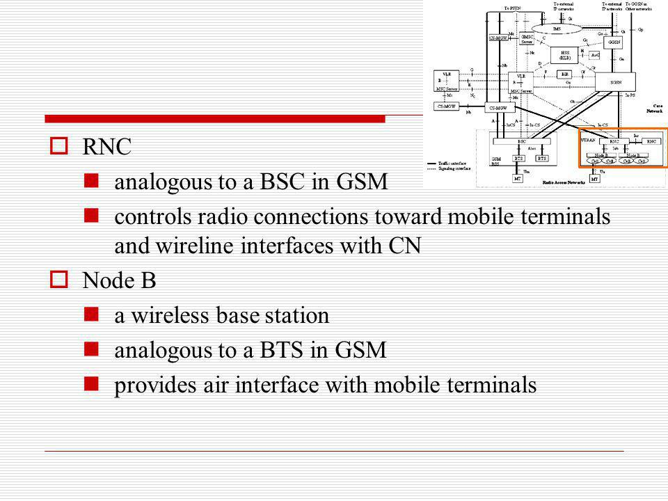 RNC analogous to a BSC in GSM. controls radio connections toward mobile terminals and wireline interfaces with CN.