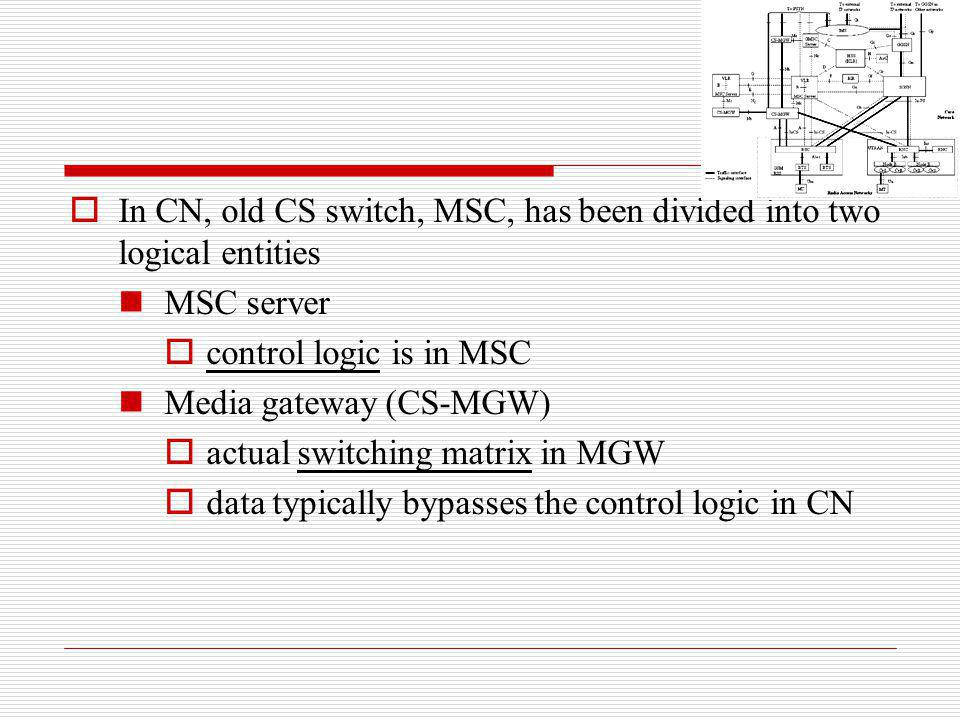 In CN, old CS switch, MSC, has been divided into two logical entities
