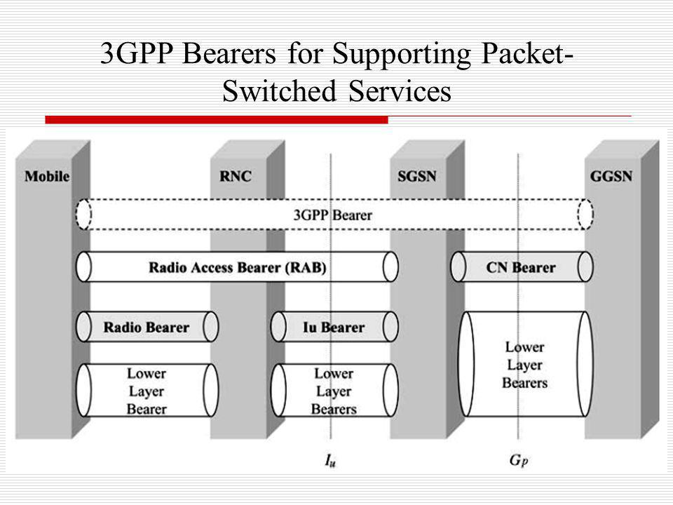 3GPP Bearers for Supporting Packet-Switched Services