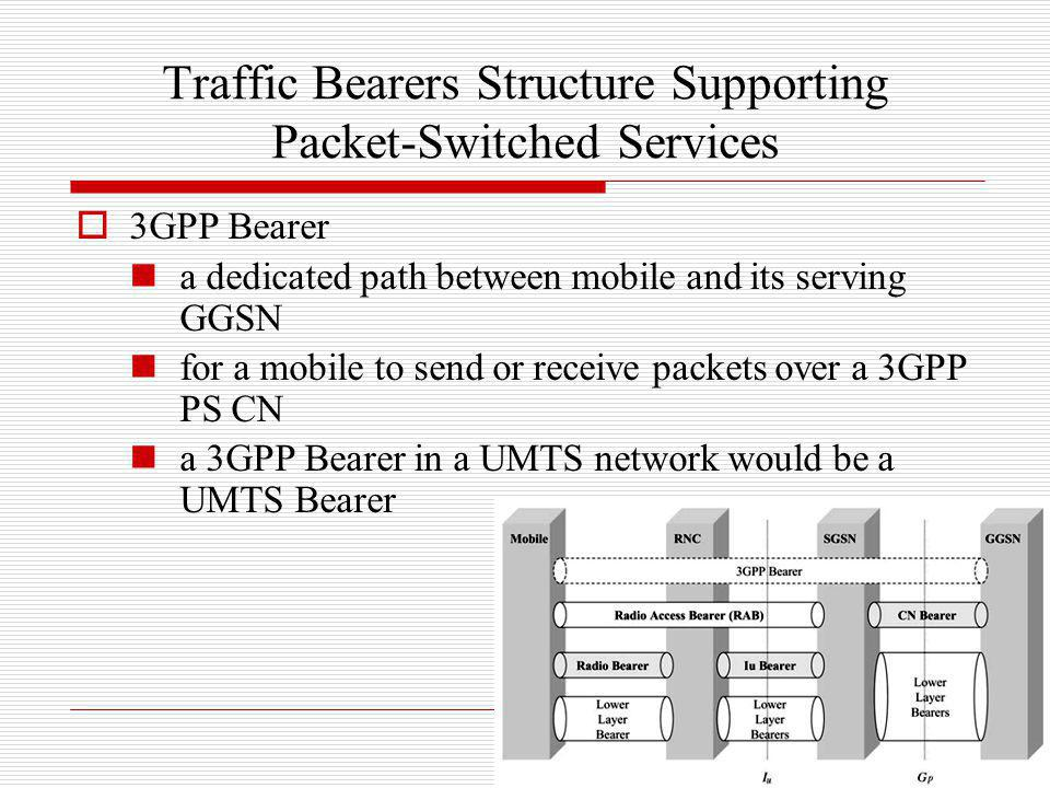 Traffic Bearers Structure Supporting Packet-Switched Services