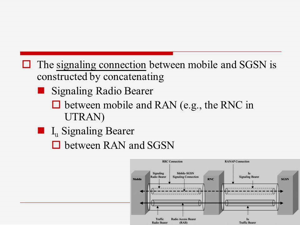 The signaling connection between mobile and SGSN is constructed by concatenating