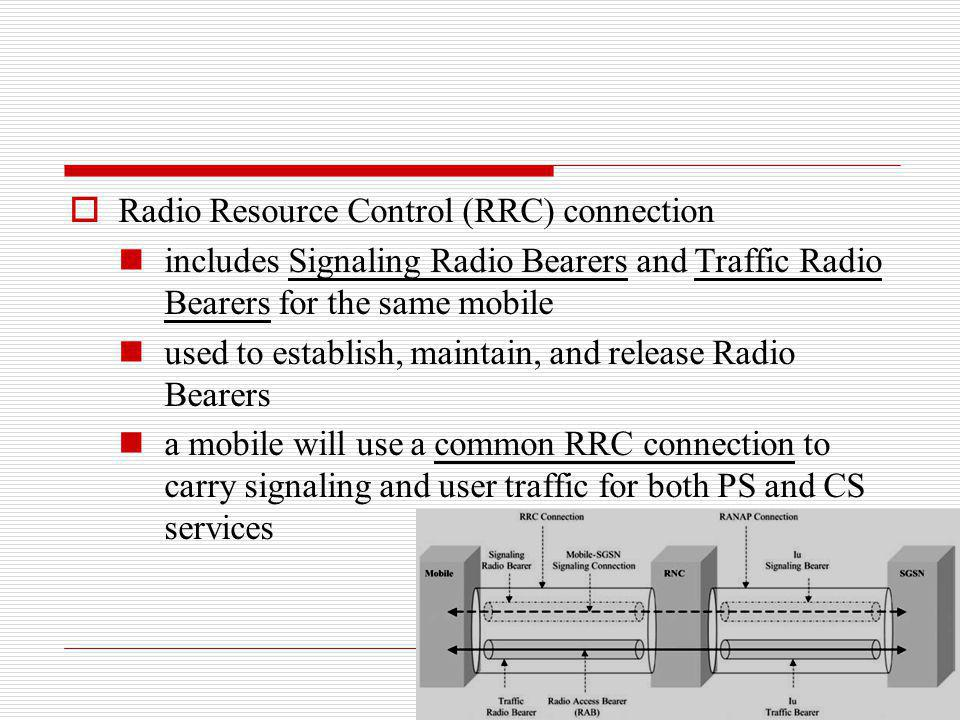 Radio Resource Control (RRC) connection