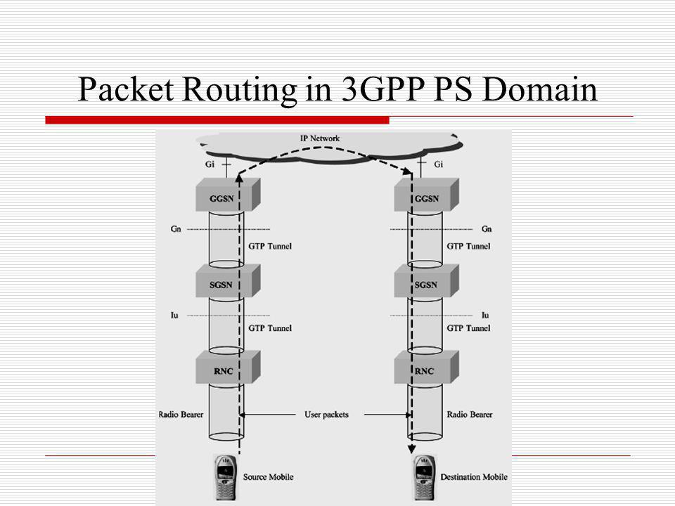 Packet Routing in 3GPP PS Domain