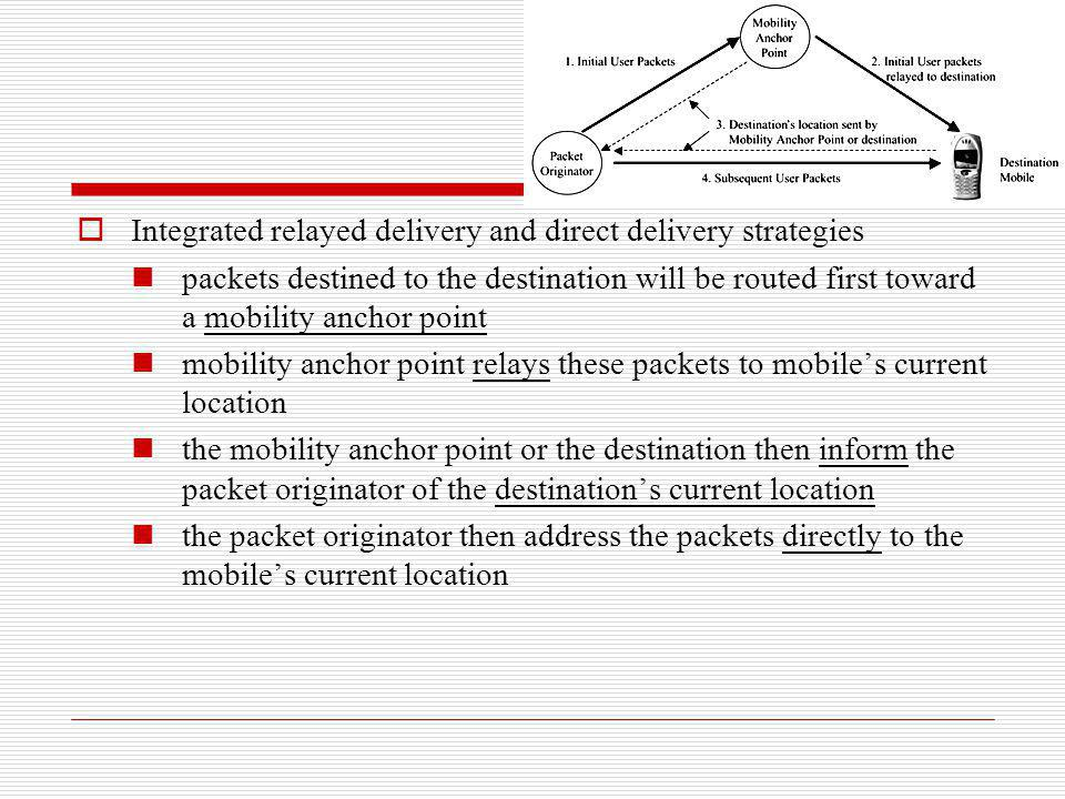 Integrated relayed delivery and direct delivery strategies