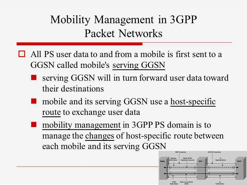 Mobility Management in 3GPP Packet Networks