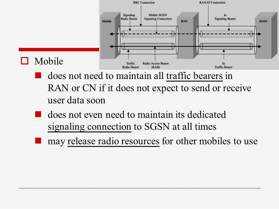 Mobile does not need to maintain all traffic bearers in RAN or CN if it does not expect to send or receive user data soon.