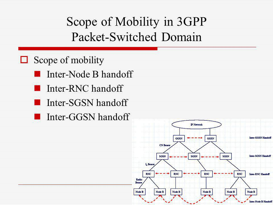 Scope of Mobility in 3GPP Packet-Switched Domain