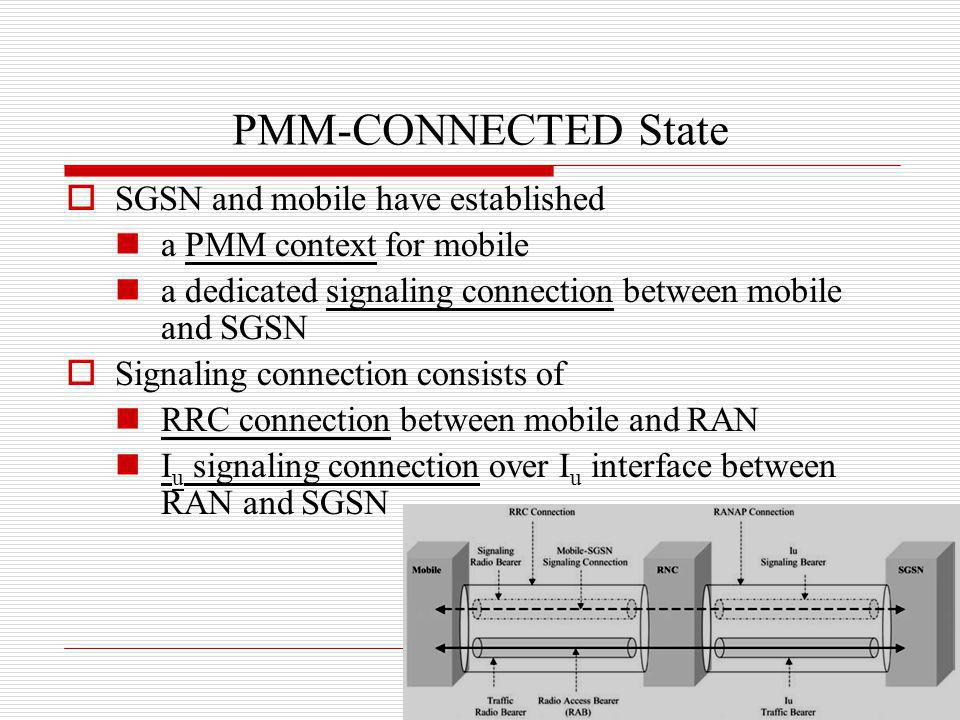 PMM-CONNECTED State SGSN and mobile have established
