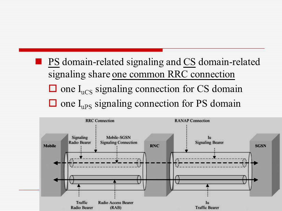PS domain-related signaling and CS domain-related signaling share one common RRC connection