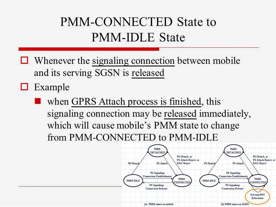 PMM-CONNECTED State to PMM-IDLE State