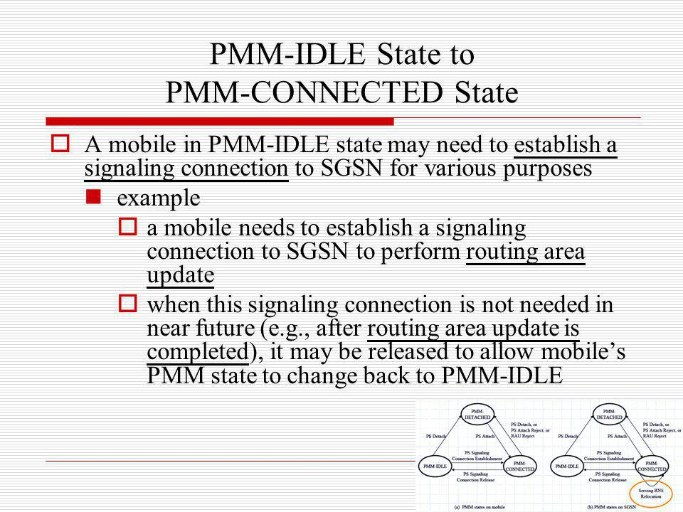 PMM-IDLE State to PMM-CONNECTED State